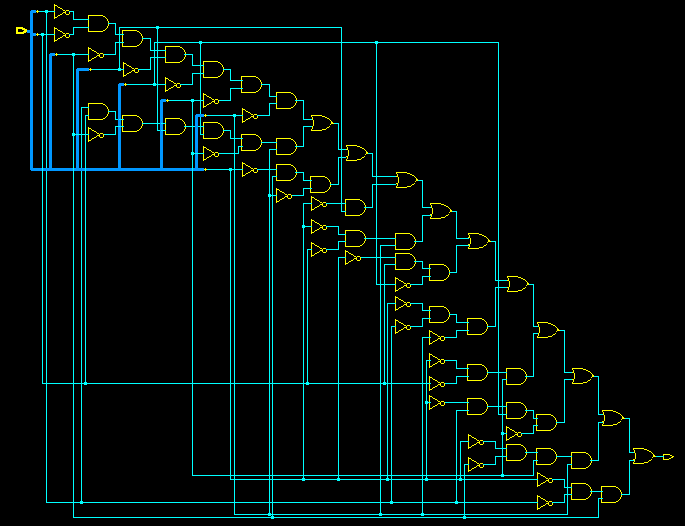 Catcl Generated VHDL Circuit